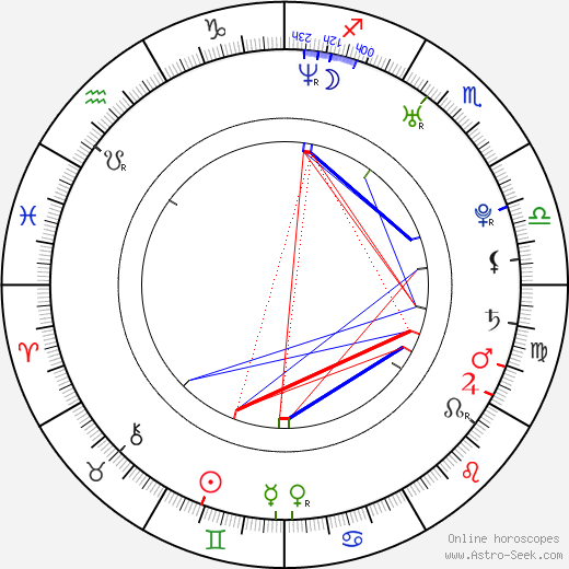 Carly Paradis birth chart, Carly Paradis astro natal horoscope, astrology
