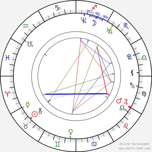 Cassie Pappas день рождения гороскоп, Cassie Pappas Натальная карта онлайн