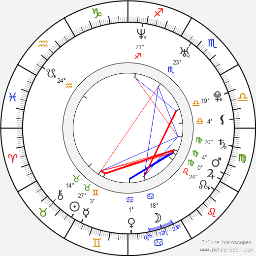 Daniel Joao - Pluto Биография в Википедии 2020, 2021