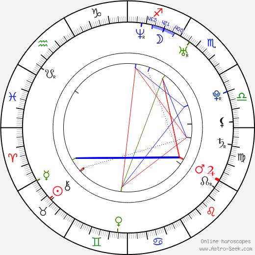 Danny Roew день рождения гороскоп, Danny Roew Натальная карта онлайн
