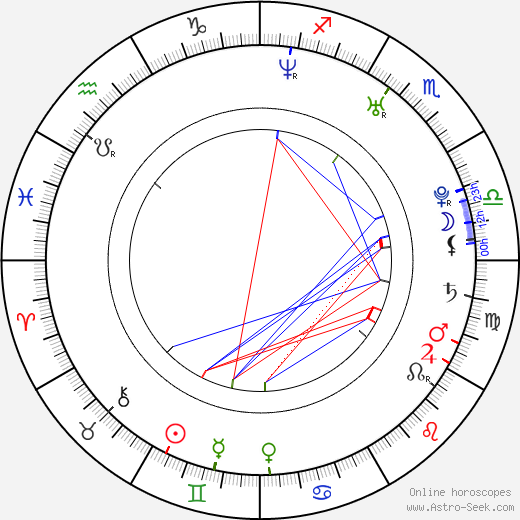Hyun-kyoon Lee astro natal birth chart, Hyun-kyoon Lee horoscope, astrology