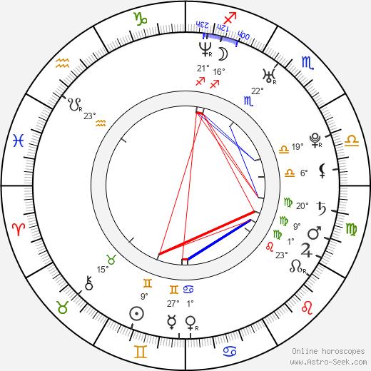Jamie Adams birth chart, biography, wikipedia 2018, 2019