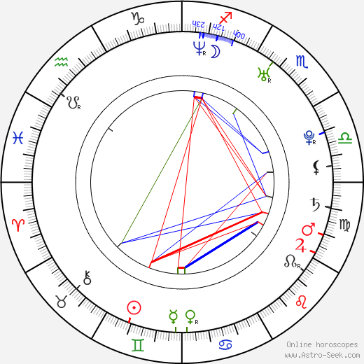 Jamie Adams astro natal birth chart, Jamie Adams horoscope, astrology