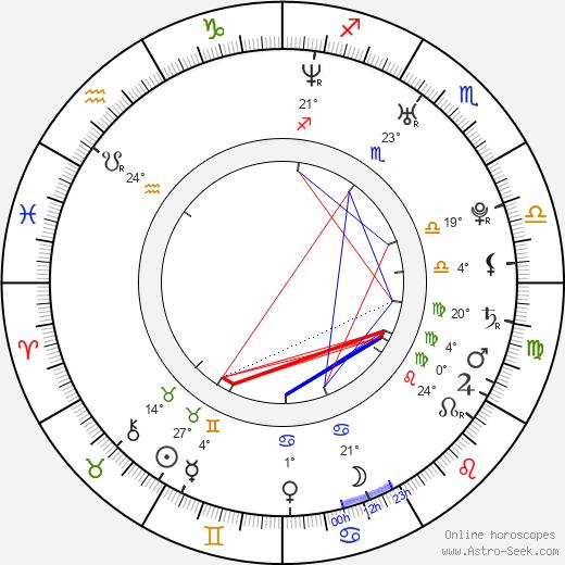 Jason Richard Miller birth chart, biography, wikipedia 2020, 2021