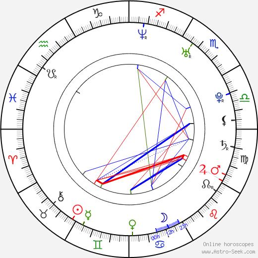 Jason Richard Miller birth chart, Jason Richard Miller astro natal horoscope, astrology