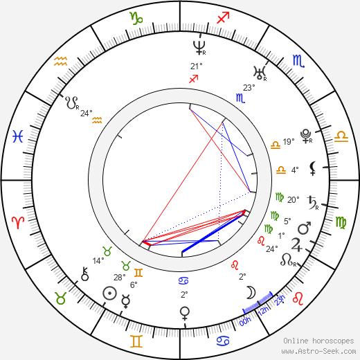 Justin Lerner birth chart, biography, wikipedia 2020, 2021