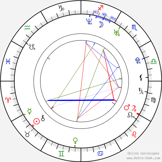 K. C. Clyde birth chart, K. C. Clyde astro natal horoscope, astrology