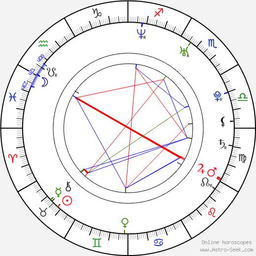 Kimberlee Peterson birth chart, Kimberlee Peterson astro natal horoscope, astrology