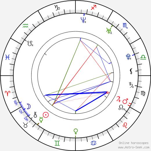 Maho Nonami день рождения гороскоп, Maho Nonami Натальная карта онлайн