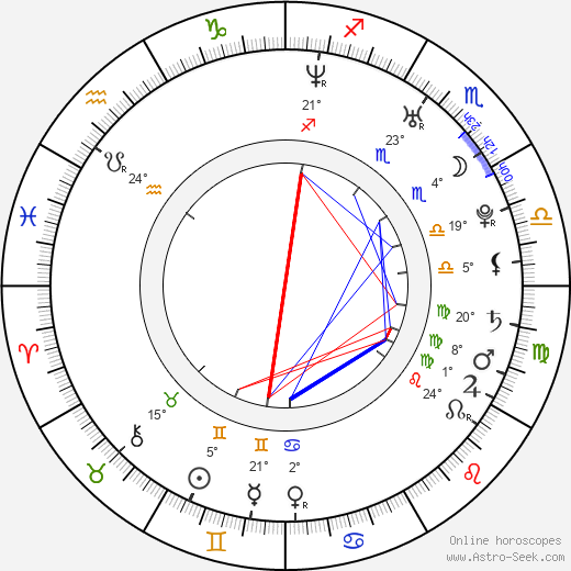 Mankyū birth chart, biography, wikipedia 2019, 2020