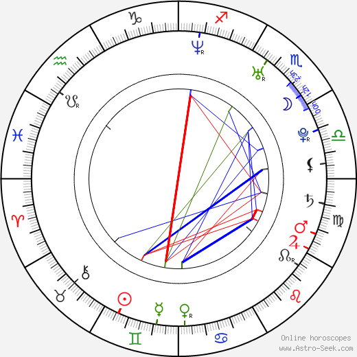 Mankyū astro natal birth chart, Mankyū horoscope, astrology