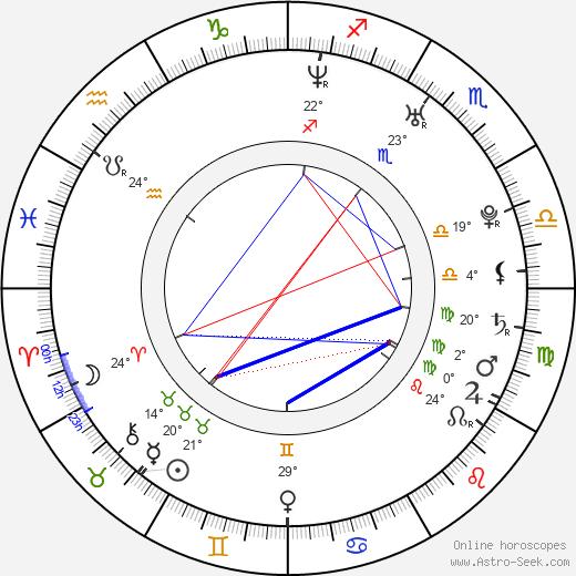 Marisa Lauren birth chart, biography, wikipedia 2019, 2020