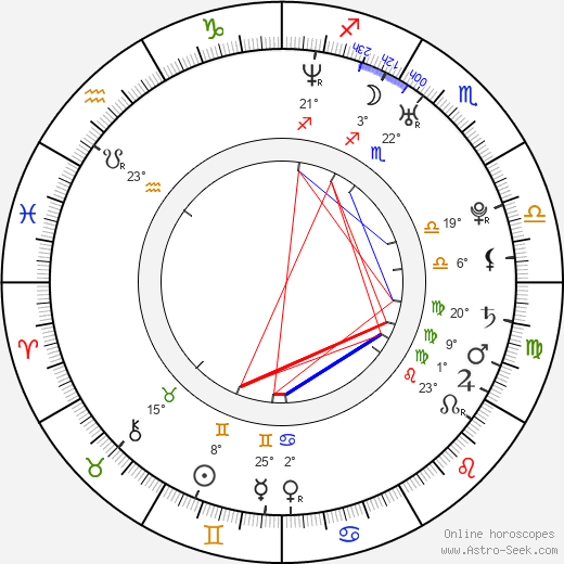 Mark McQueen birth chart, biography, wikipedia 2017, 2018