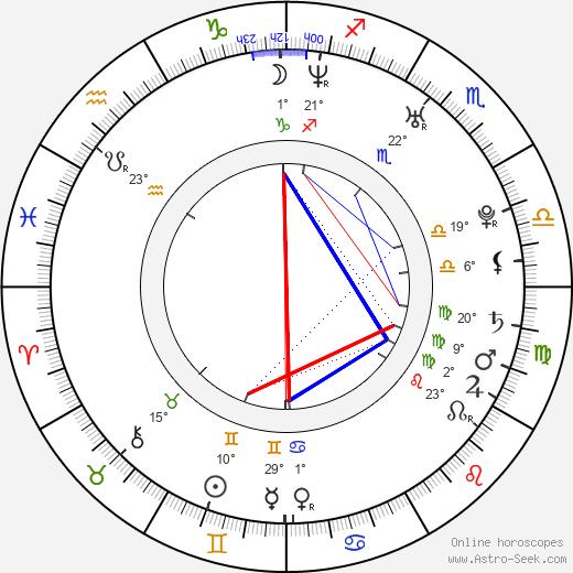 Matthew Lemche birth chart, biography, wikipedia 2019, 2020