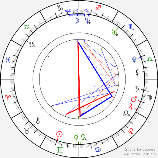 Matthew Lemche birth chart, Matthew Lemche astro natal horoscope, astrology