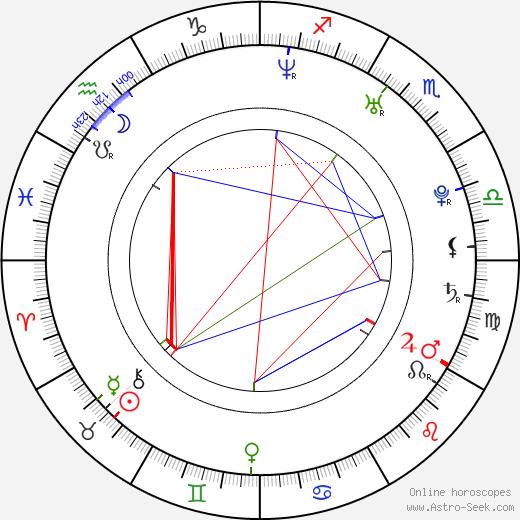 Michael Coristine birth chart, Michael Coristine astro natal horoscope, astrology