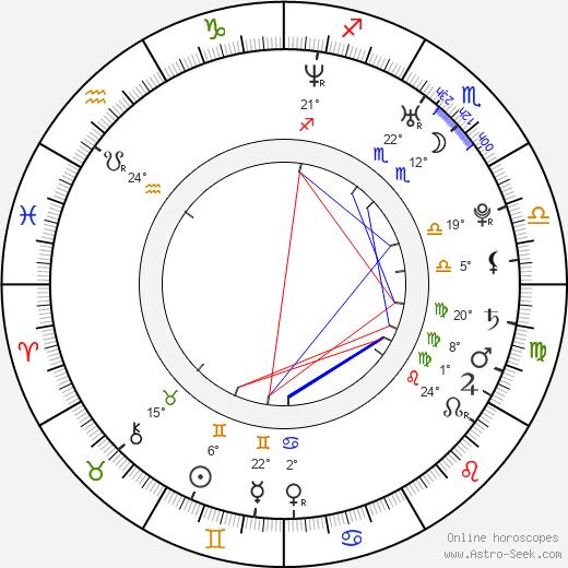 Michael Steger birth chart, biography, wikipedia 2019, 2020