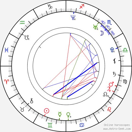 Michael Steger astro natal birth chart, Michael Steger horoscope, astrology