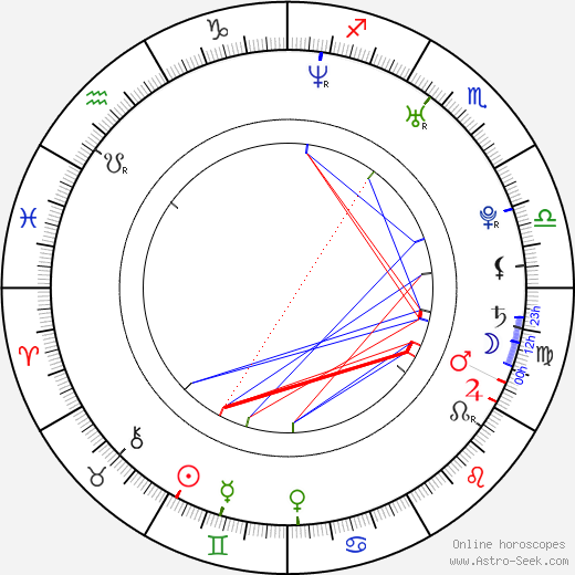 Min Kwon astro natal birth chart, Min Kwon horoscope, astrology