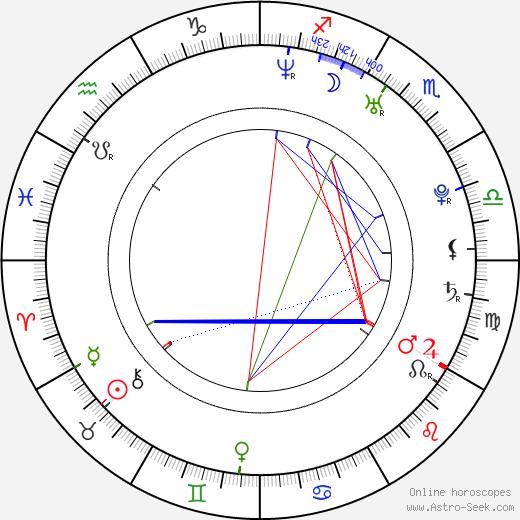 Natascha Berg день рождения гороскоп, Natascha Berg Натальная карта онлайн
