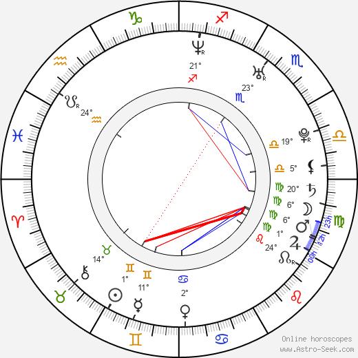 Nazanin Boniadi birth chart, biography, wikipedia 2018, 2019