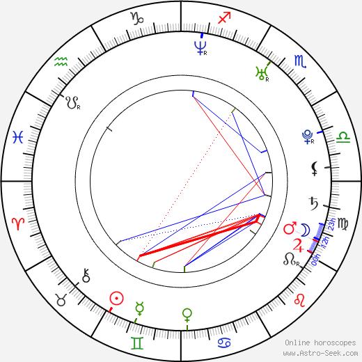 Nazanin Boniadi astro natal birth chart, Nazanin Boniadi horoscope, astrology