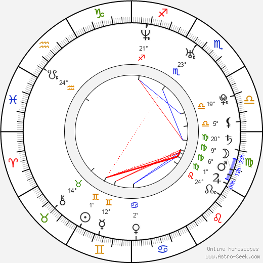 Rena Tanaka birth chart, biography, wikipedia 2019, 2020
