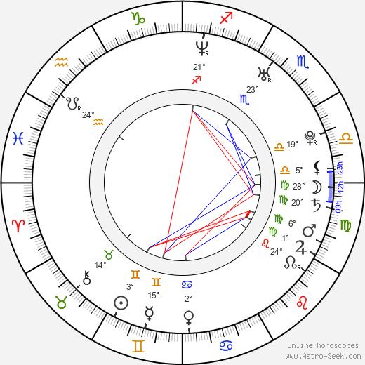 Sandi Gardiner birth chart, biography, wikipedia 2019, 2020