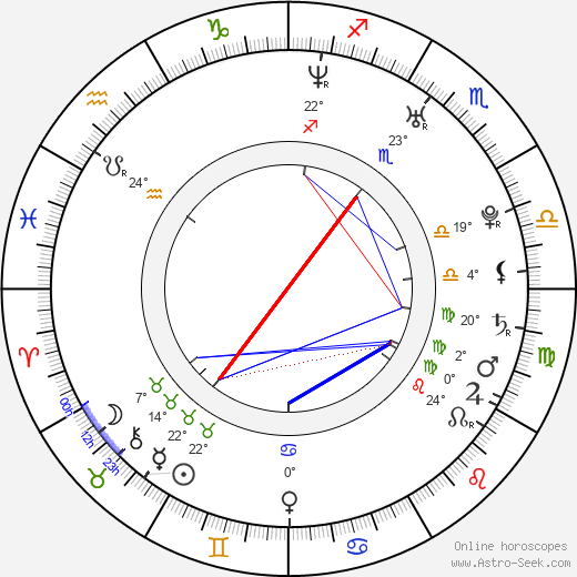 Sarp Akkaya birth chart, biography, wikipedia 2019, 2020