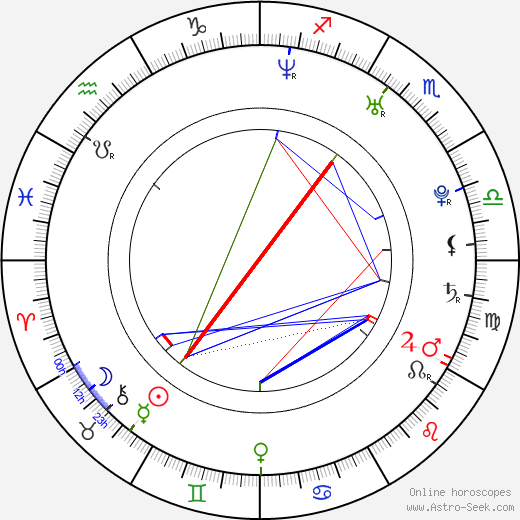 Sarp Akkaya birth chart, Sarp Akkaya astro natal horoscope, astrology