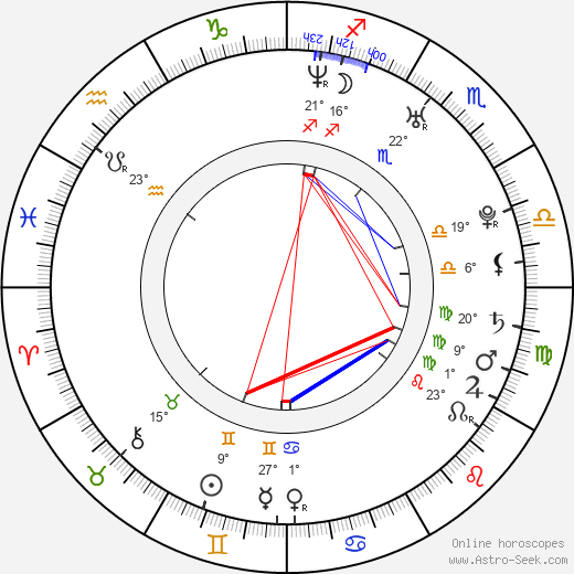 Steven Gerrard birth chart, biography, wikipedia 2019, 2020