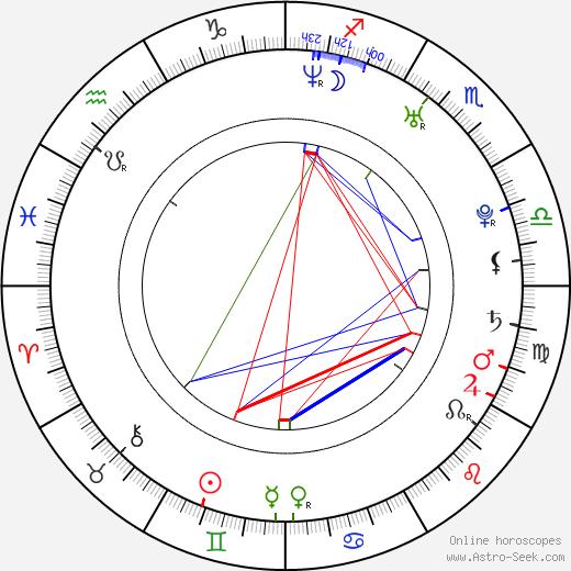 Стивен Джеррард Steven Gerrard день рождения гороскоп, Steven Gerrard Натальная карта онлайн
