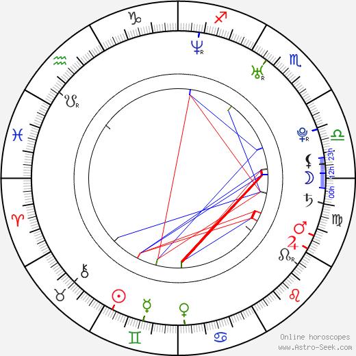 Teresa Branna день рождения гороскоп, Teresa Branna Натальная карта онлайн