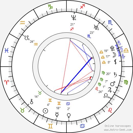 Will Janowitz birth chart, biography, wikipedia 2020, 2021