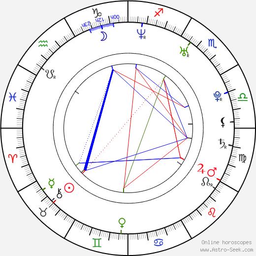 Yossi Benayoun tema natale, oroscopo, Yossi Benayoun oroscopi gratuiti, astrologia