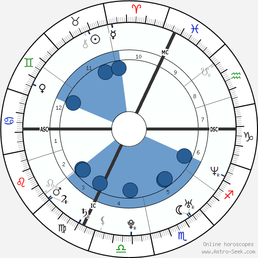 Zaz wikipedia, horoscope, astrology, instagram