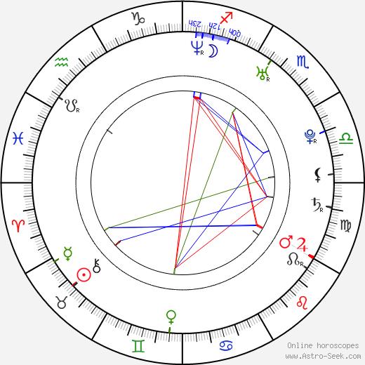 Zina Zaflow день рождения гороскоп, Zina Zaflow Натальная карта онлайн