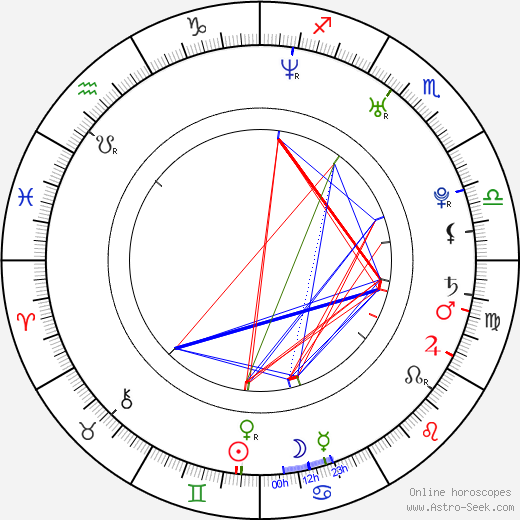 Amalie Ihle Alstrup astro natal birth chart, Amalie Ihle Alstrup horoscope, astrology