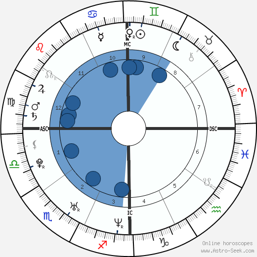 Azaria Chamberlain wikipedia, horoscope, astrology, instagram