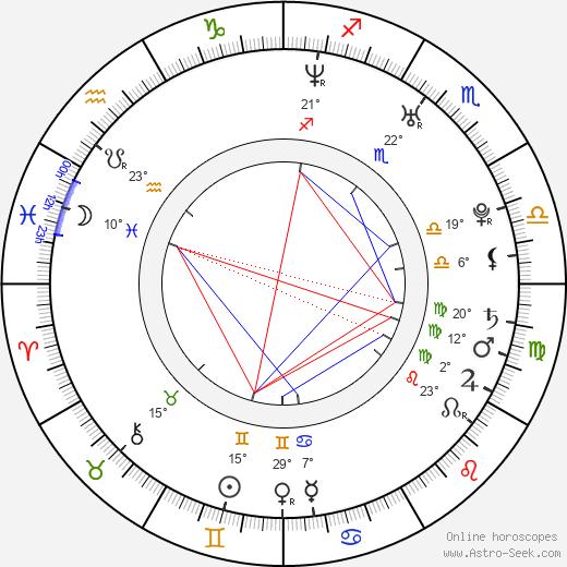 Brittaney Starr tema natale, biography, Biografia da Wikipedia 2020, 2021