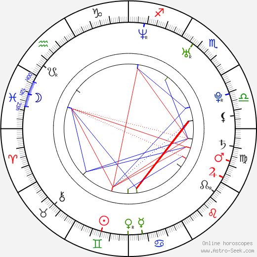 Brittaney Starr tema natale, oroscopo, Brittaney Starr oroscopi gratuiti, astrologia
