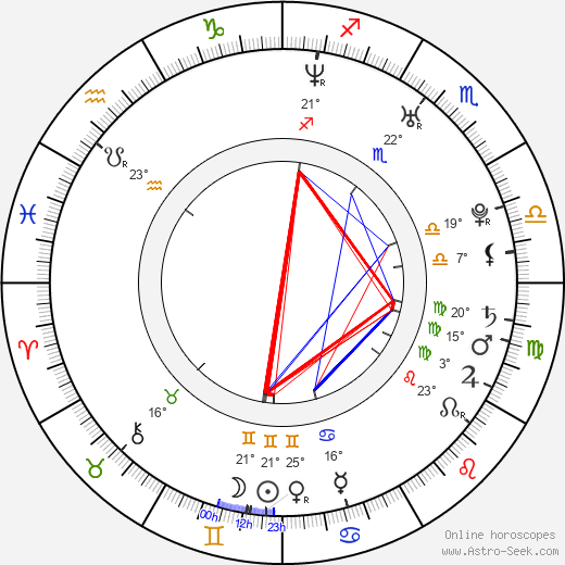 Carly Craig birth chart, biography, wikipedia 2018, 2019