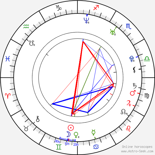Carly Craig astro natal birth chart, Carly Craig horoscope, astrology