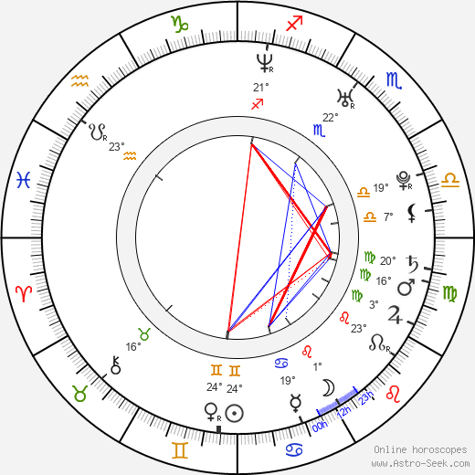 Christopher Castile birth chart, biography, wikipedia 2017, 2018