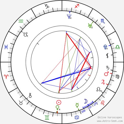 Christopher Castile astro natal birth chart, Christopher Castile horoscope, astrology