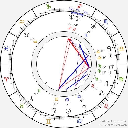 Corey Stewart birth chart, biography, wikipedia 2019, 2020