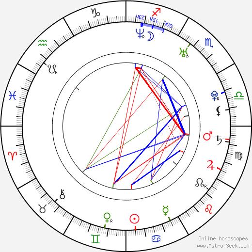 Corey Stewart birth chart, Corey Stewart astro natal horoscope, astrology