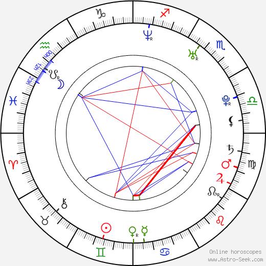 Jeremy O'Keefe astro natal birth chart, Jeremy O'Keefe horoscope, astrology