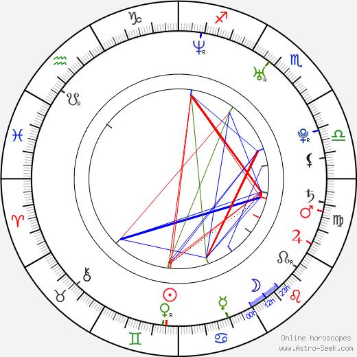 Joey Yung tema natale, oroscopo, Joey Yung oroscopi gratuiti, astrologia