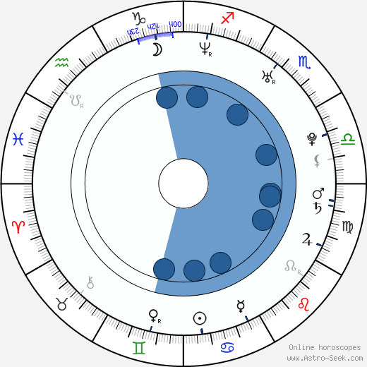 Johntá Austin wikipedia, horoscope, astrology, instagram